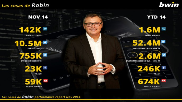 infography-robinson-backdrop-bwin-impressions
